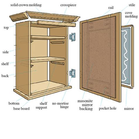 cabinet making plans free download wood plans medicine cabinet pdf wood magazine