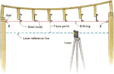 leveling   ceiling fine homebuilding
