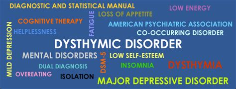 Major Depression As Related To Dysthymia  Pictures. Chest Pain Signs. Circus Theme Signs. Spray Signs. Plates Signs Of Stroke. Seven Deadly Sin Signs. Feature Signs. Vintage Movie Theater Signs Of Stroke. Imgur Signs Of Stroke