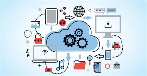 cloud managed services aws managed services