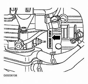 1994 Buick Skylark Fuse Panel  Buick  Auto Fuse Box Diagram
