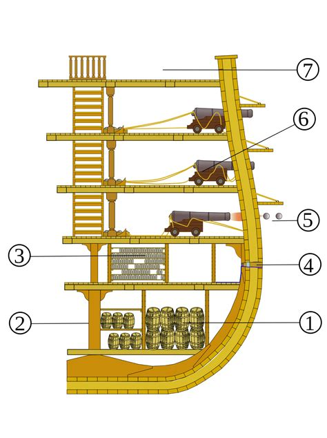 Imagenes De Barcos Del Siglo Xviii by Construcci 243 N Naval Espa 241 Ola Del Siglo Xviii Wikipedia