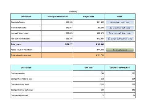 cost template 40 cost benefit analysis templates exles template lab