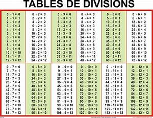 Table De 8 : 5 best images of division table printable printable ~ Dallasstarsshop.com Idées de Décoration