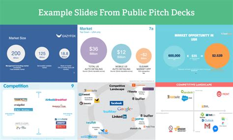 slide deck templates pitch deck templates won t get you funding here s what you can do