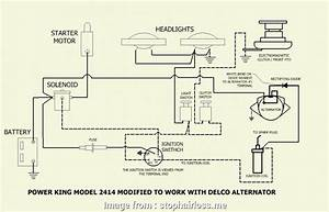 Ford 3000 Electrical Wiring Diagram Best     Ford Tractor