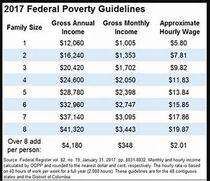 16 Best Texas Medicaid Eligibility Income Chart 2018