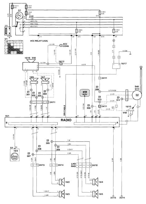 radio wiring diagram 2000 volvo s40 i need to what the radio wire colors are for 2000