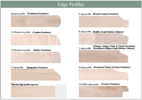 kitchen cabinet doors with rounded edges custom slab drawer front