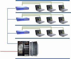 Estructura Y Conexion De Cableado Estructurado