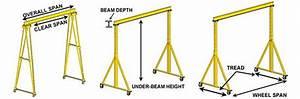 Steel Gantry Crane For Sale Good Price  Fixed Height Steel