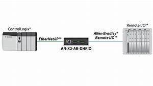 Ethernet  Ip To Allen Bradley Remote I  O Or Dh  Gateway