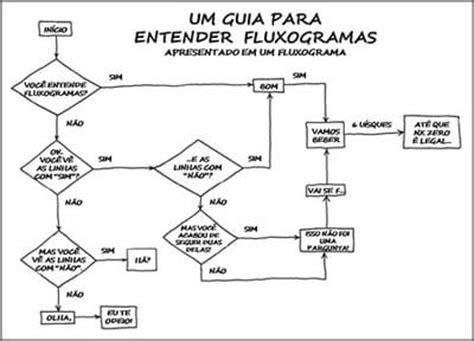 plano de negocios direcao