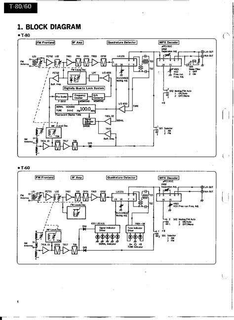 Geo Tracker Fuse Panel Diagram by Diagram Bass Tracker Fuse Panel Diagram Version Hd