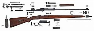 Small Arms Anatomy  Eight Wwii Rifles