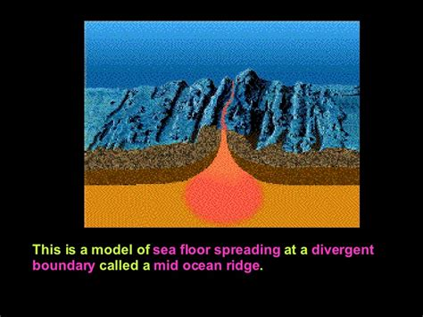 Atwater Sea Floor Spread Animations by Continental Drift And Plate Tectonics Andie