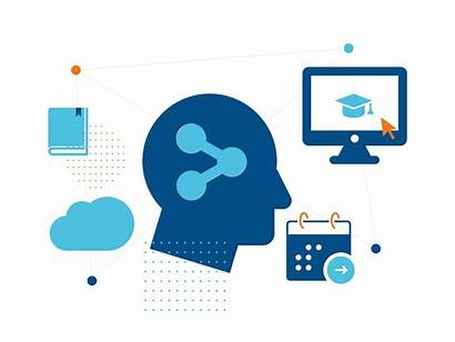 Learning Management System Solutions Education Educational Technology