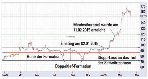 Grundsteuer Rechner Bayern by Neue Grundsteuer Berechnen Mieten K Nnten Sich Erh Hen