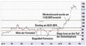 Kurs Gewinn Verhältnis Berechnen : cfd trading auf aktien von attraktiven kursbewegungen profitieren ~ Themetempest.com Abrechnung