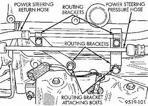 Chevy Truck Power Steering Hose Diagram Pictures To Pin On