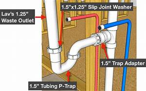 How To Plumb A Bathroom  With Multiple Diagrams