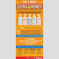 Top 5 Ways For Busy Teachers To Make Some Extra Money