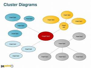 27 What Is A Cluster Diagram