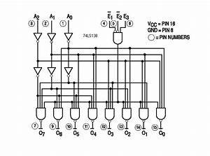Pin Motorola Sn54 Demultiplexer Logic Diagram And