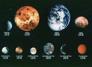 Astronomy: Outer Planets and Large Moons