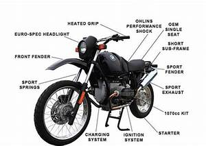 Motorcycle Parts Diagram