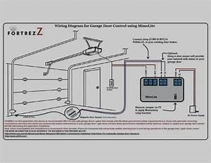 Chamberlain Liftmaster Professional 1 3 Hp Wiring Diagram