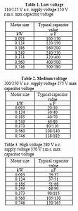 Eectric Motor Capacitor Guide  How To Install An Electric