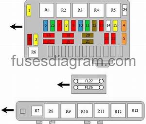 Fuse Box Diagram Mitsubishi Lancer Evolution