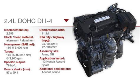honda earth dreams technology engines honda tech honda