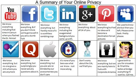 Employers, Social Media, And Privacy