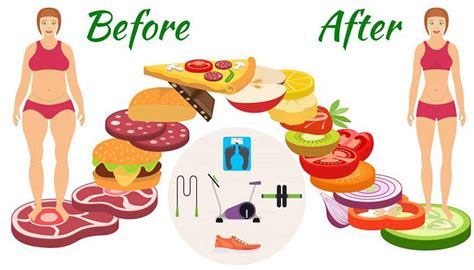 Fastest And Best Way To Lose Weight Fastest Way To Lose Weight Which Is The Best Way To Lose