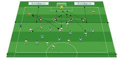Seduta Di Allenamento Calcio Seduta Di Allenamento Precionato Categoria Eccellenza