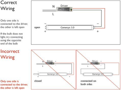 Genesys Led Tube Fluorescent Replacement
