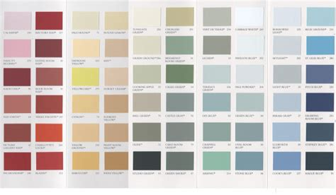 vintage kitchen flooring farrow and colors for 2016 theodores