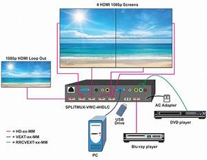 Splitmux-vwc-4hdlc  Vga Video Wall