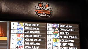 2015 Nhl Draft Watching Thread Defending Big D