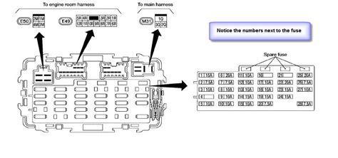 nissan armada fuse box diagram wiring diagram schemas