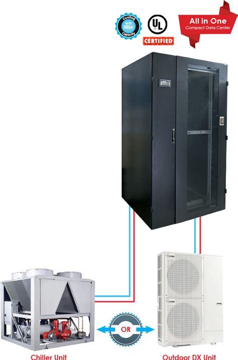 mini data center server rack  integrated side cooler