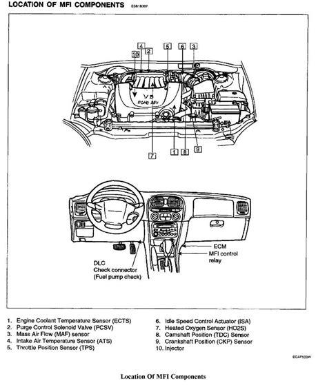 Hyundai Tucson Knock Sensor Wiring Diagram