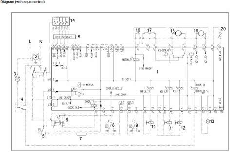 Washing Machine Electric Motor Wiring Diagram Impremedia