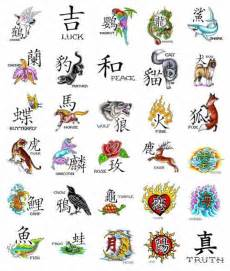 Chinese Character tattoos - what do they mean? Kanji