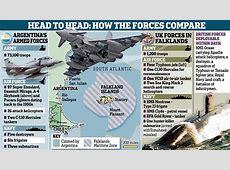 Falkland Islands Britain dusts off war plans as Argentina