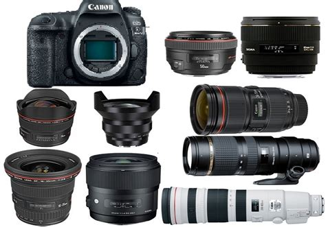 Best Lenses for Canon EOS 5D Mark IV Camera Times