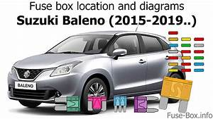 Fuse Box Location And Diagrams  Suzuki Baleno  2015