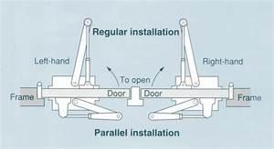Installation Door Closer  U0026 Installation Options Door